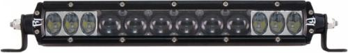 Rigid Industries SR2-10 Combo