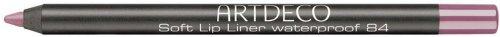 Artdeco Lip Liner Waterproof