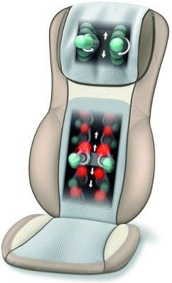 Beurer 3D Shiatsu Massager (MG295)