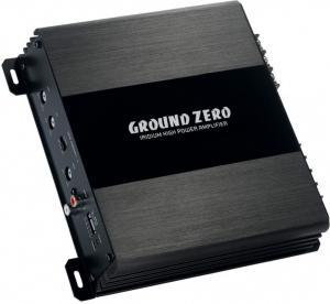 Ground Zero Iridium GZIA2080HPX-B