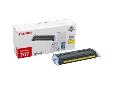 Canon LBP-5000 Gul