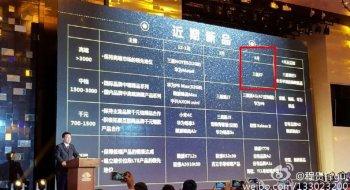 Rykte: Kinesisk operatør «bekrefter» Galaxy S7-lansering