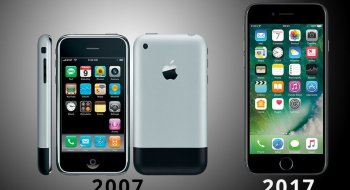 Det er 10 år siden Apple lanserte sin første iPhone