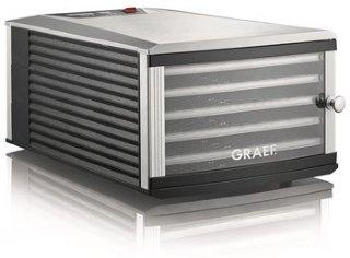 GRDA506