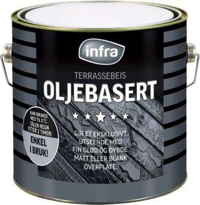 Oljebasert Terrassebeis (2,7 liter)