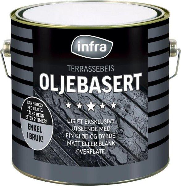 Infra Oljebasert Terrassebeis (2,7 liter)