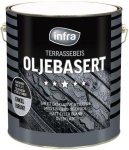 Oljebasert Terrassebeis (9 liter)