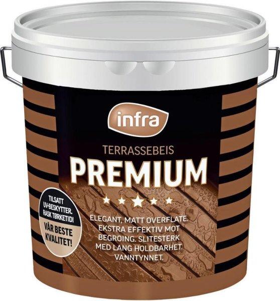 Infra Premium Terrassebeis (2,7 liter)