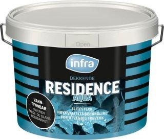 Residence Aqua (9 liter)