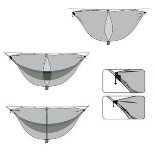 CampNord 360° myggnetting til hengekøye