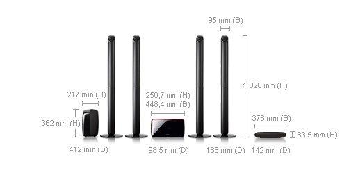 Samsung HT-TX715
