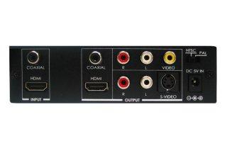 Atlona HDMI/DVI til kompositt/S-Video nedskalerer