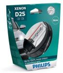 Philips X-tremeVision D2S Gen2